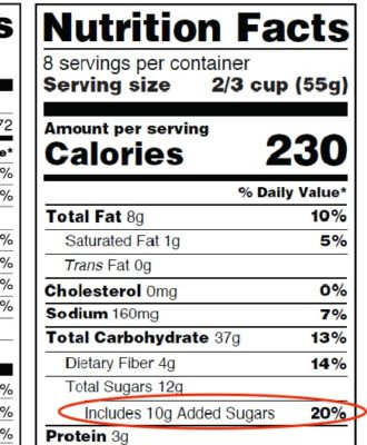 FDA Added Sugar Label
