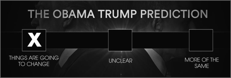 Trump Meter: change