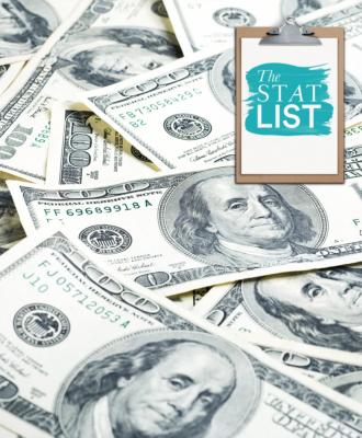 STAT Lists: Pharma CEO Pay