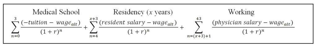 Doctor salary formula