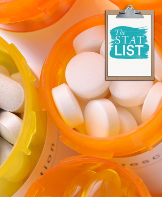 STAT List: Most common drugs