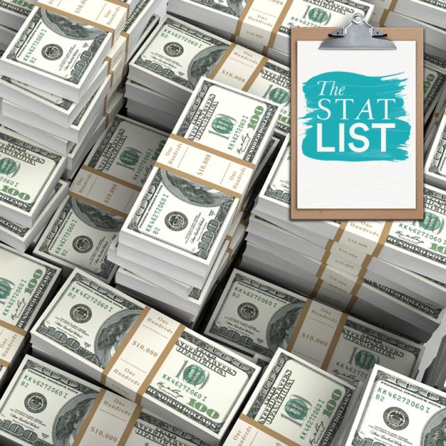 STAT List: Pharma Lobbying