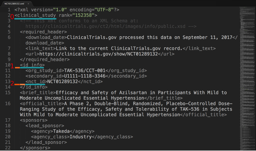 Nerd's notes: How we did the ClinicalTrials gov data analysis