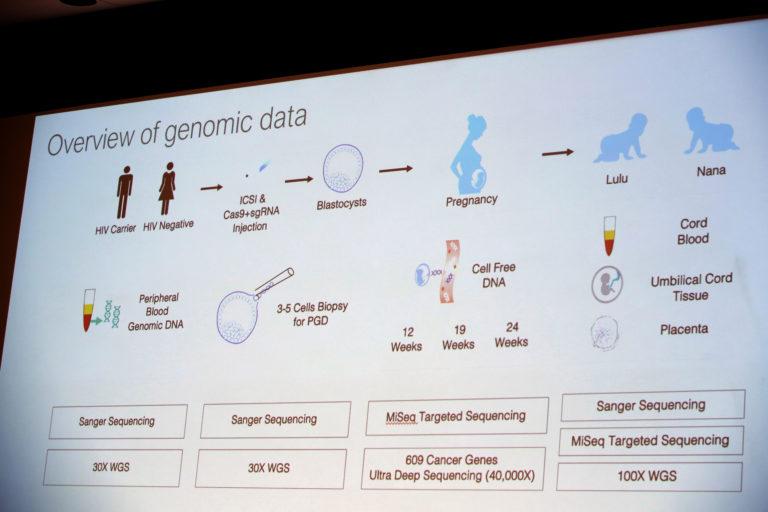 Hong Kong Gene Edited Babies