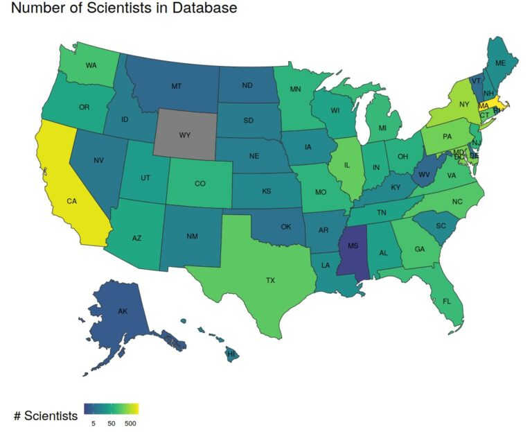 # of scientists in database