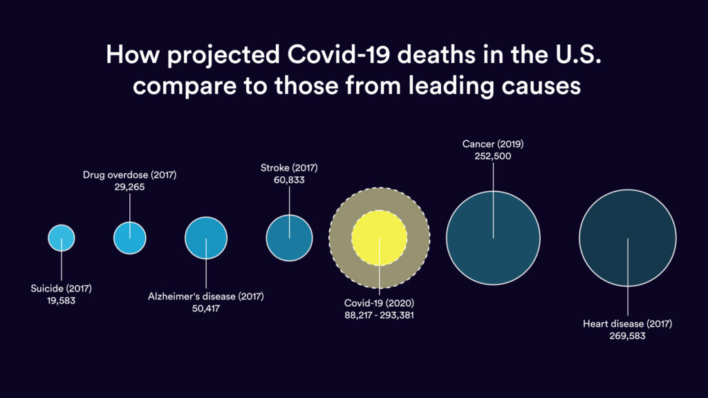 NEW 20.04.29 Disease Graph Still (1)
