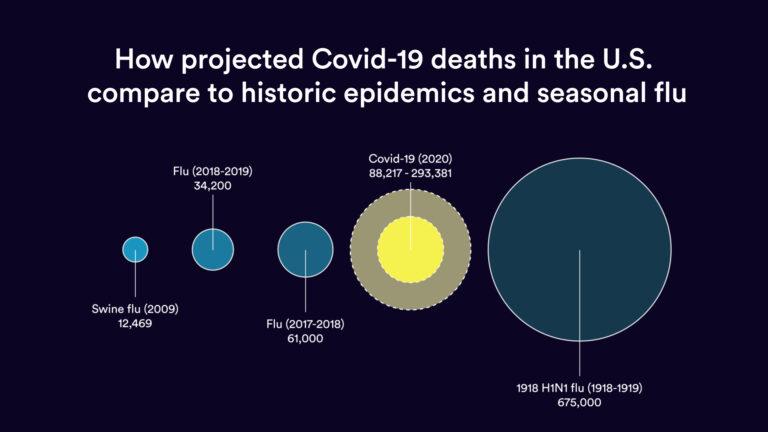 20.04.29 Epidemic Comparison Area