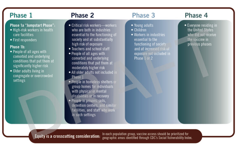 Phase graphic